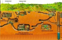 HO CHI MINH CITY – CU CHI TUNNEL 1 DAY TOUR